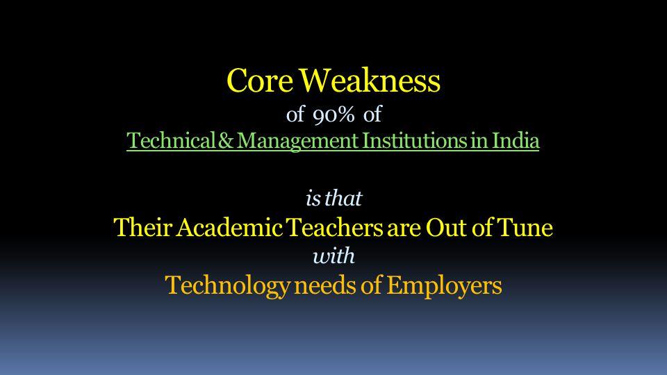 Core Weakness !
