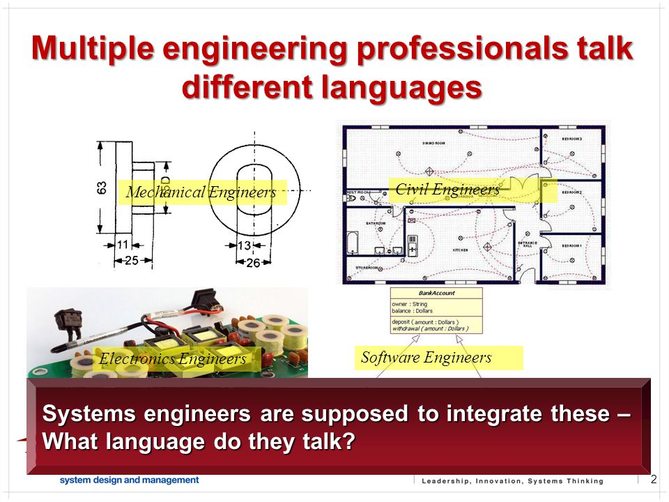 2 Multiple engineering professionals talk different languages Mechanical Engineers Civil Engineers Software Engineers Electronics Engineers Systems engineers are supposed to integrate these – What language do they talk