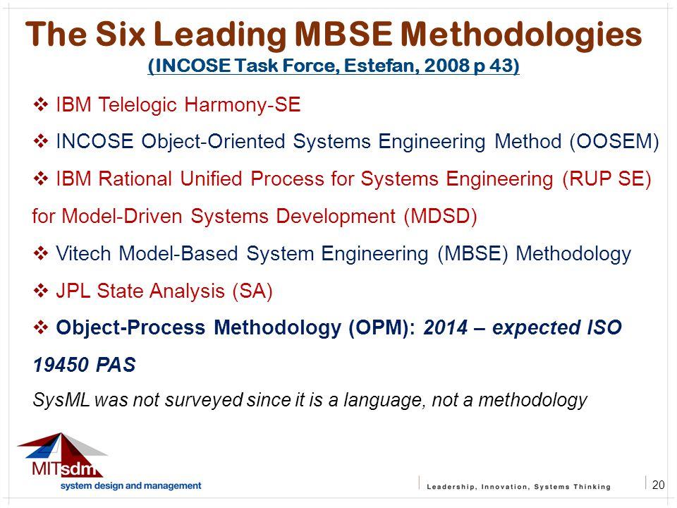 20 The Six Leading MBSE Methodologies (INCOSE Task Force, Estefan, 2008 p 43) (INCOSE Task Force, Estefan, 2008 p 43)  IBM Telelogic Harmony-SE  INC
