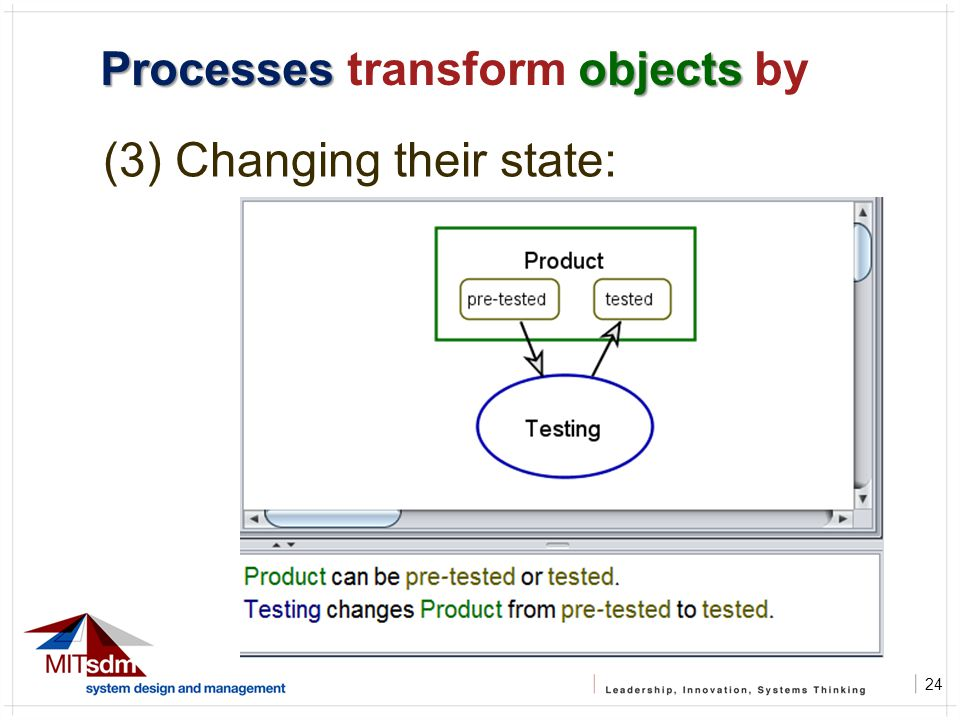 24 Processesobjects Processes transform objects by (3) Changing their state: