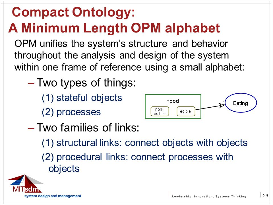 26 OPM unifies the system's structure and behavior throughout the analysis and design of the system within one frame of reference using a small alphab