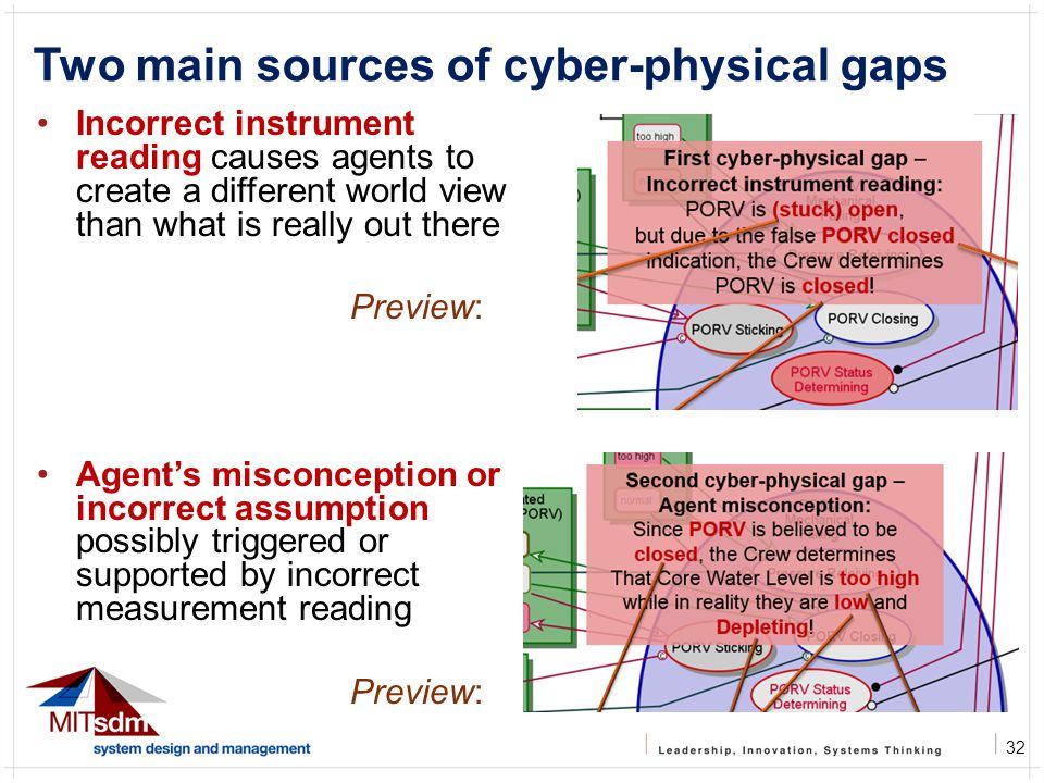 32 Two main sources of cyber-physical gaps Incorrect instrument reading causes agents to create a different world view than what is really out there Preview: Agent's misconception or incorrect assumption possibly triggered or supported by incorrect measurement reading Preview:
