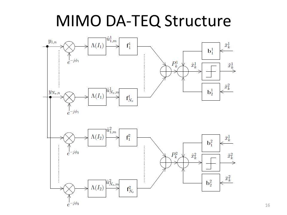 MIMO DA-TEQ Structure 16