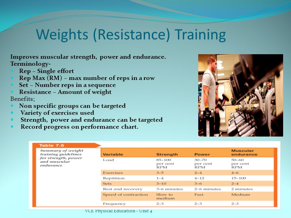 Weights (Resistance) Training Improves muscular strength, power and endurance.