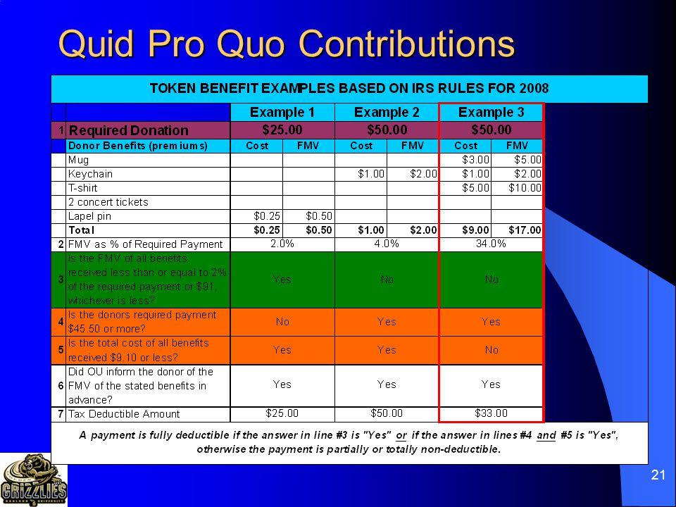 20 Quid Pro Quo Contributions
