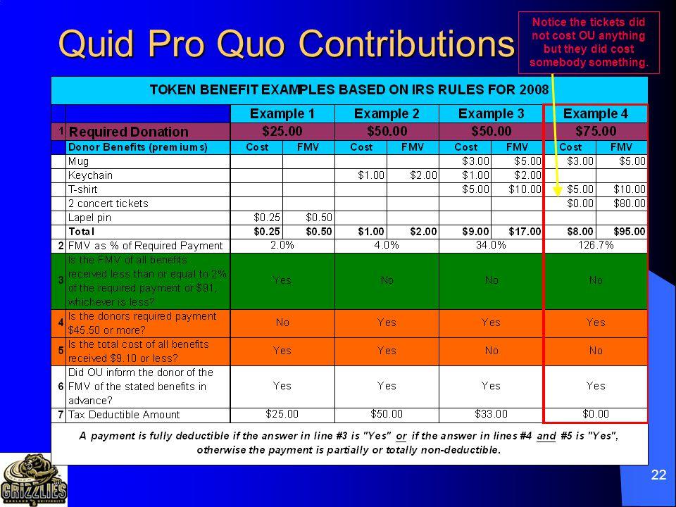 21 Quid Pro Quo Contributions