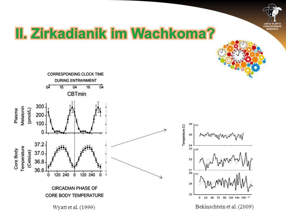 Wyatt et al. (1999) Bekinschtein et al. (2009)