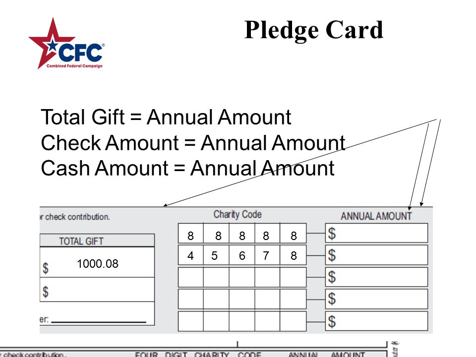 Pledge Card 1000.08 8888 6006 Total Gift = Annual Amount If the annual amount does not match the total gift, contact the donor; donor must initial any changes.