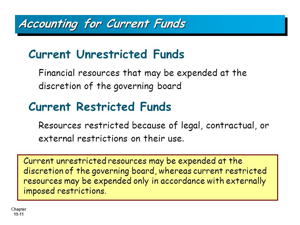 Chapter 19-11 Current Unrestricted Funds Accounting for Current Funds Financial resources that may be expended at the discretion of the governing board Current Restricted Funds Resources restricted because of legal, contractual, or external restrictions on their use.