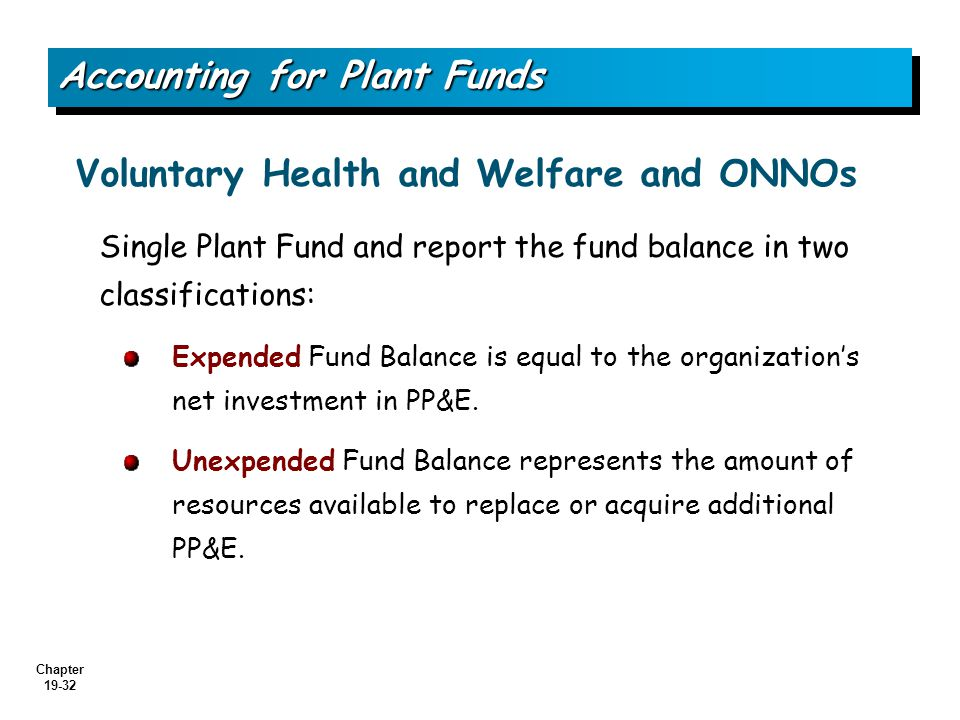 Chapter 19-32 Single Plant Fund and report the fund balance in two classifications: Expended Fund Balance is equal to the organization's net investment in PP&E.