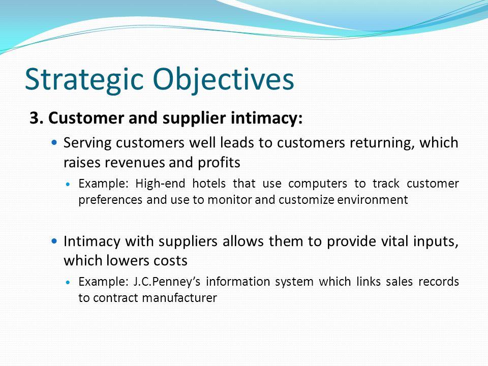 Strategic Objectives 3.