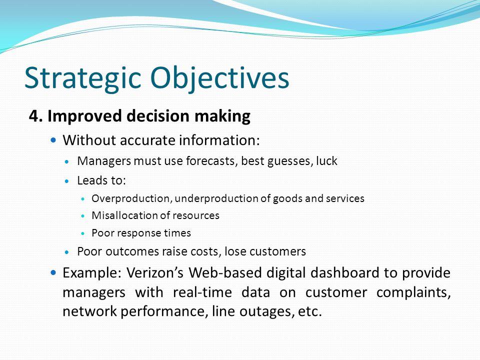 Strategic Objectives 4.