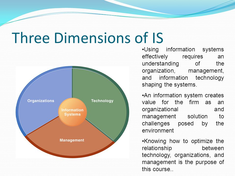 Three Dimensions of IS Using information systems effectively requires an understanding of the organization, management, and information technology shaping the systems.