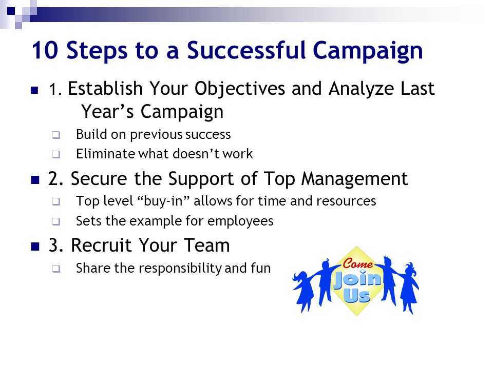 10 Steps to a Successful Campaign 1. Establish Your Objectives and Analyze Last Year's Campaign  Build on previous success  Eliminate what doesn't w