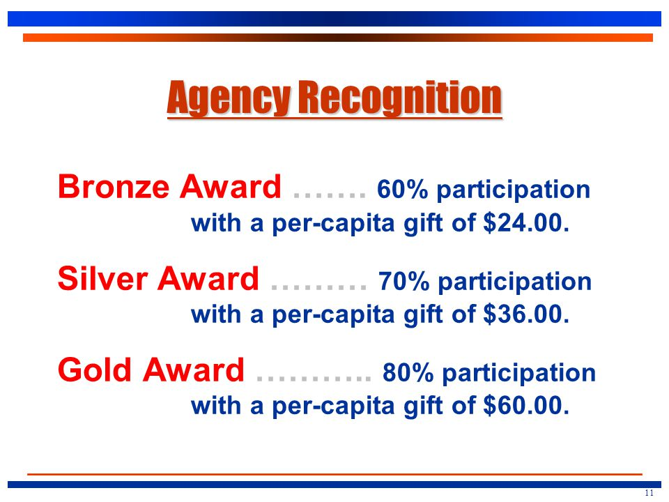 Agency Recognition Bronze Award ……. 60% participation with a per-capita gift of $24.00.