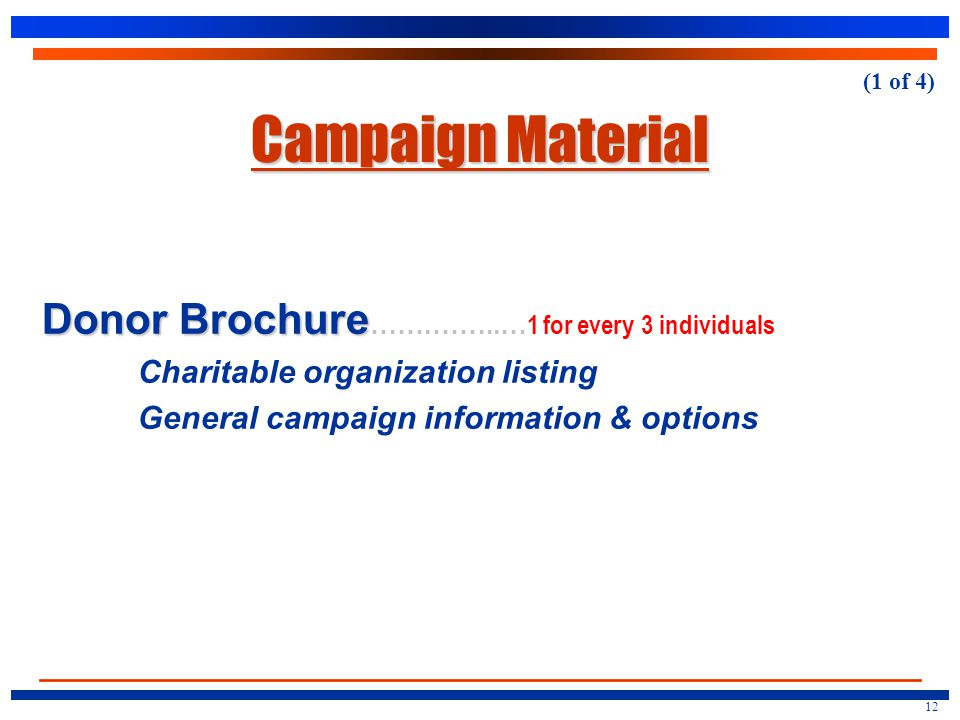 Campaign Material Donor Brochure Donor Brochure …….……..… 1 for every 3 individuals Charitable organization listing General campaign information & options 12 (1 of 4)