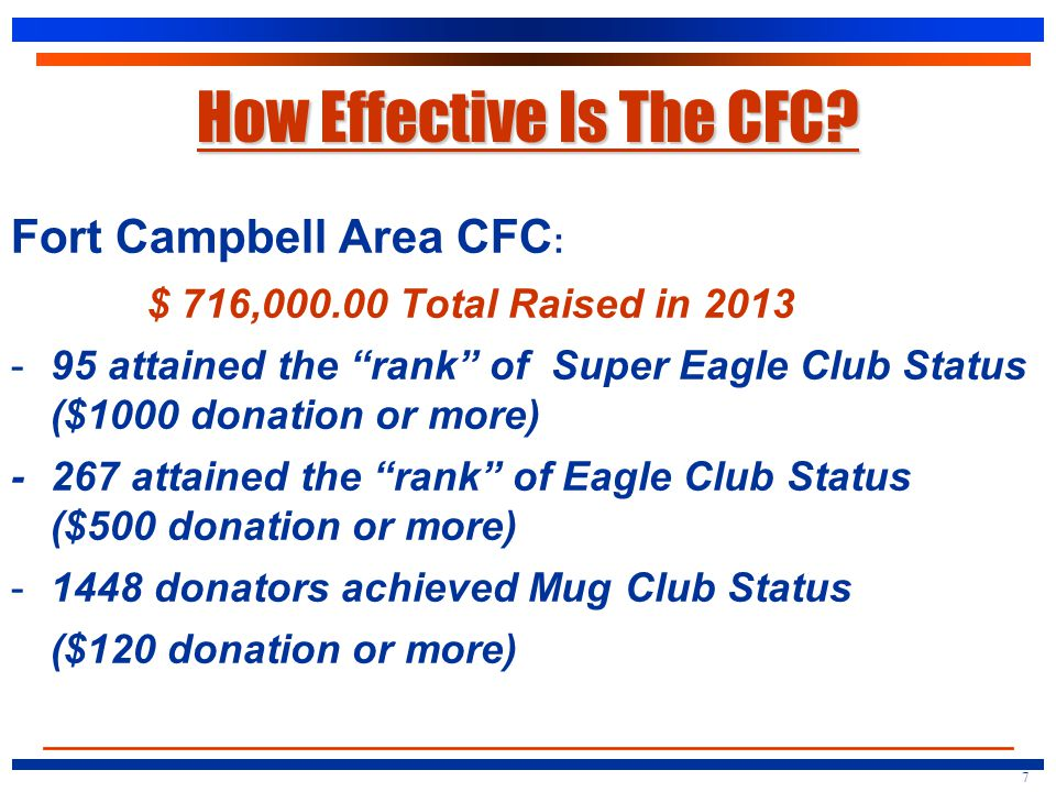 How Effective Is The CFC.