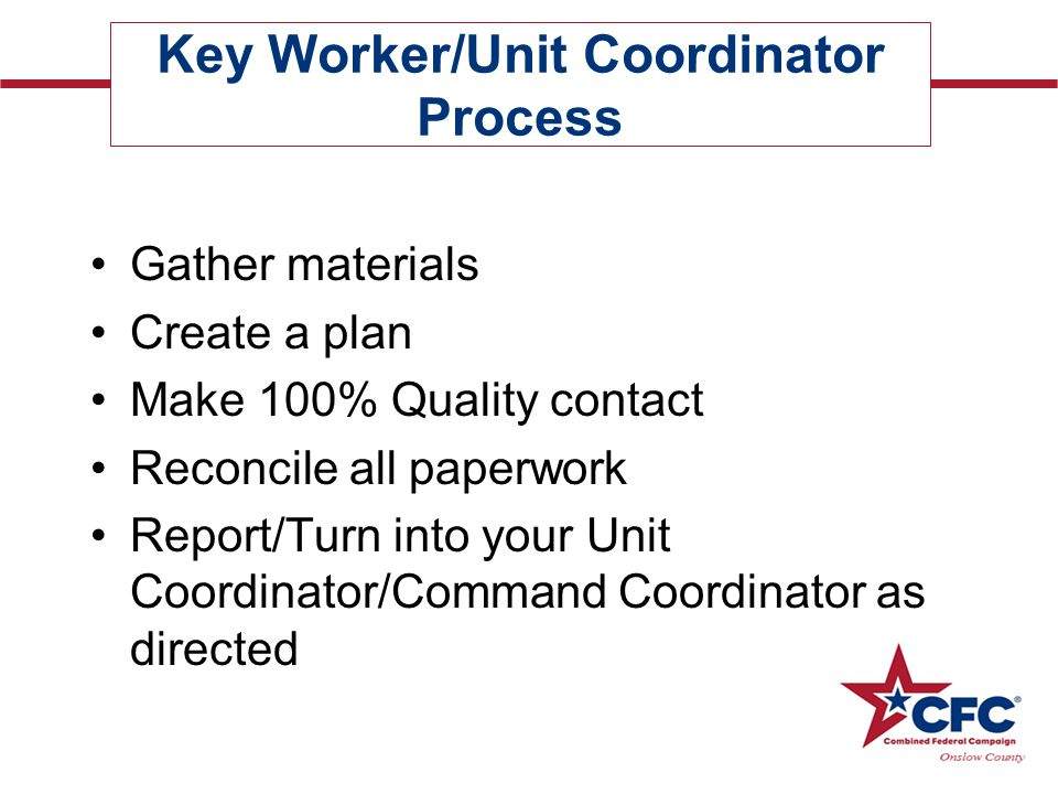 Key Worker/Unit Coordinator Process Gather materials Create a plan Make 100% Quality contact Reconcile all paperwork Report/Turn into your Unit Coordi