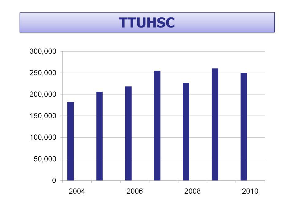 TTUHSC