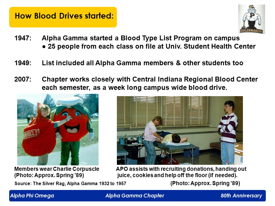 Alpha Phi Omega Alpha Gamma Chapter 80th Anniversary Alpha Gamma 80's Advisors: Advisor '85 – Present Pledge Class Namesake Spring '88 V.P.