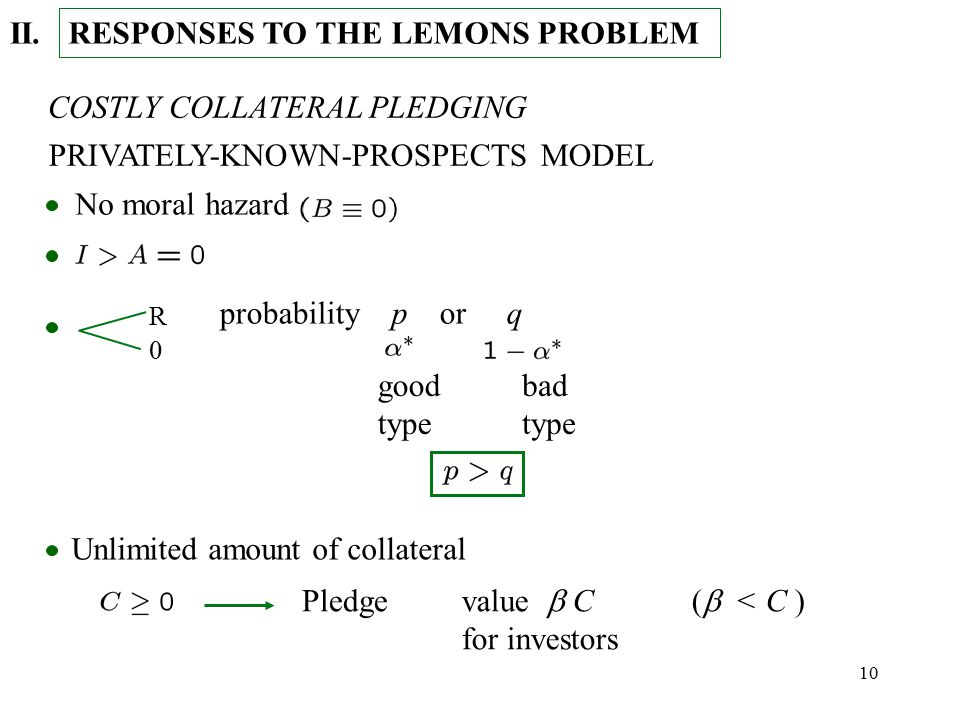 10 Unlimited amount of collateral RESPONSES TO THE LEMONS PROBLEM II.