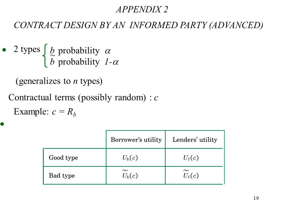 19 (generalizes to n types) 2 types Contractual terms (possibly random) : c Example: c = R b bprobability  bprobability 1-  ~ APPENDIX 2 CONTRACT DESIGN BY AN INFORMED PARTY (ADVANCED)