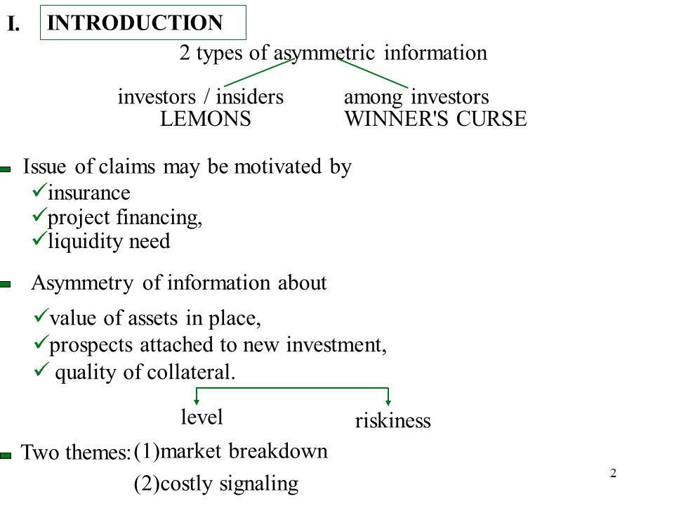 2 INTRODUCTION 2 types of asymmetric information I.