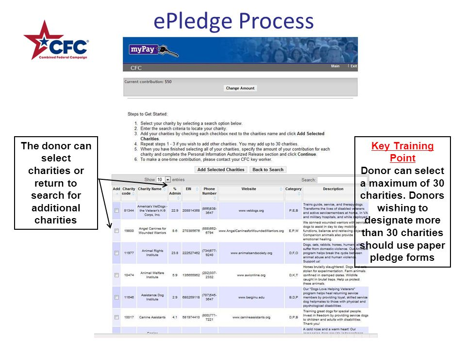 ePledge Process The donor can select charities or return to search for additional charities Key Training Point Donor can select a maximum of 30 charities.