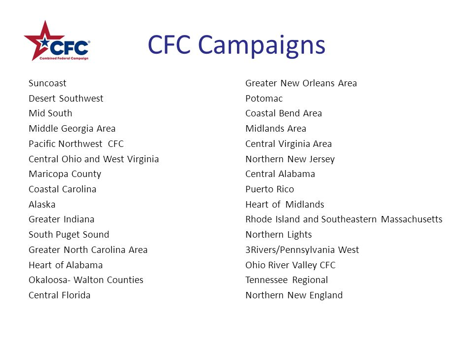 CFC Campaigns Suncoast Desert Southwest Mid South Middle Georgia Area Pacific Northwest CFC Central Ohio and West Virginia Maricopa County Coastal Carolina Alaska Greater Indiana South Puget Sound Greater North Carolina Area Heart of Alabama Okaloosa- Walton Counties Central Florida Greater New Orleans Area Potomac Coastal Bend Area Midlands Area Central Virginia Area Northern New Jersey Central Alabama Puerto Rico Heart of Midlands Rhode Island and Southeastern Massachusetts Northern Lights 3Rivers/Pennsylvania West Ohio River Valley CFC Tennessee Regional Northern New England