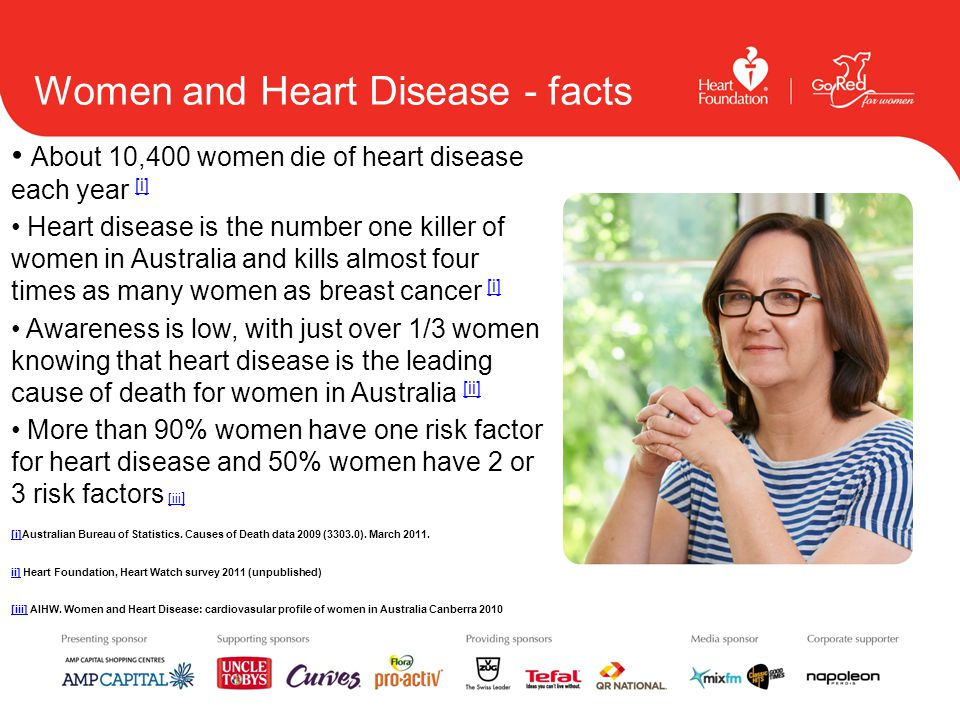 Women and Heart Disease - facts About 10,400 women die of heart disease each year [i] [i] Heart disease is the number one killer of women in Australia
