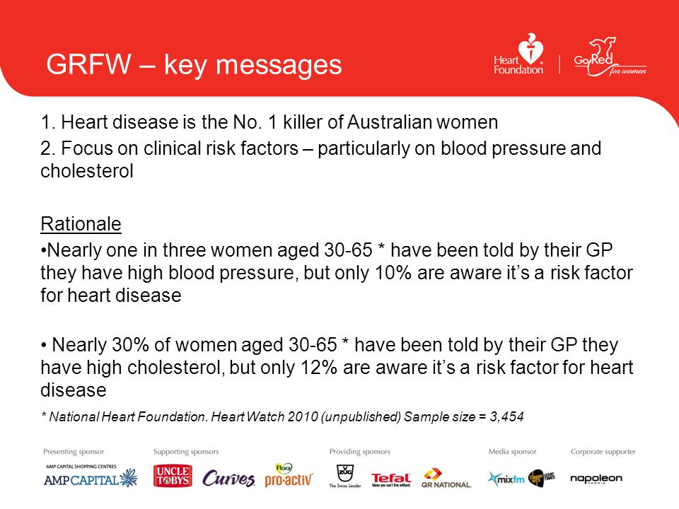 GRFW – key messages 1. Heart disease is the No. 1 killer of Australian women 2. Focus on clinical risk factors – particularly on blood pressure and ch