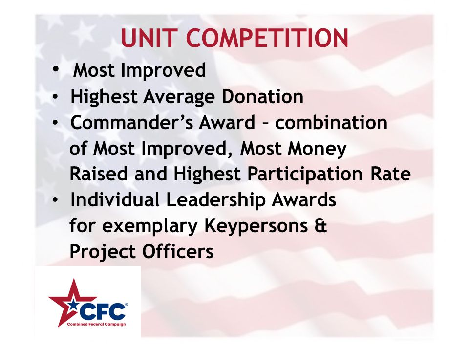 UNIT COMPETITION Most Improved Highest Average Donation Commander's Award – combination of Most Improved, Most Money Raised and Highest Participation Rate Individual Leadership Awards for exemplary Keypersons & Project Officers
