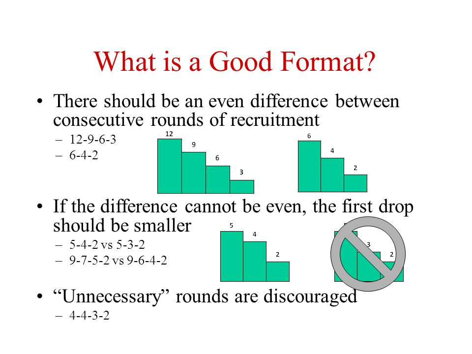 What is a Good Format? There should be an even difference between consecutive rounds of recruitment –12-9-6-3 –6-4-2 If the difference cannot be even,