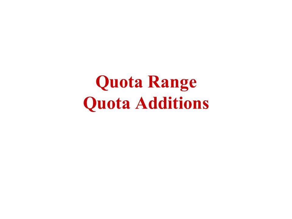 Quota Range Quota Additions