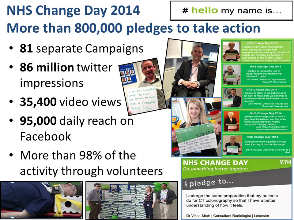 @HelenBevan @HelenBevan #APACForum NHS Change Day 2014 More than 800,000 pledges to take action 81 separate Campaigns 86 million twitter impressions 35,400 video views 95,000 daily reach on Facebook More than 98% of the activity through volunteers