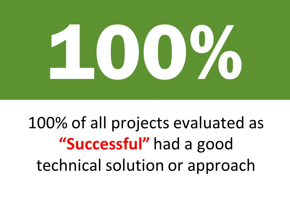 ENGAGEMENT COMMITMENT ENERGY Over 98% of all projects evaluated as Unsuccessful also had a good technical solution or approach 98%