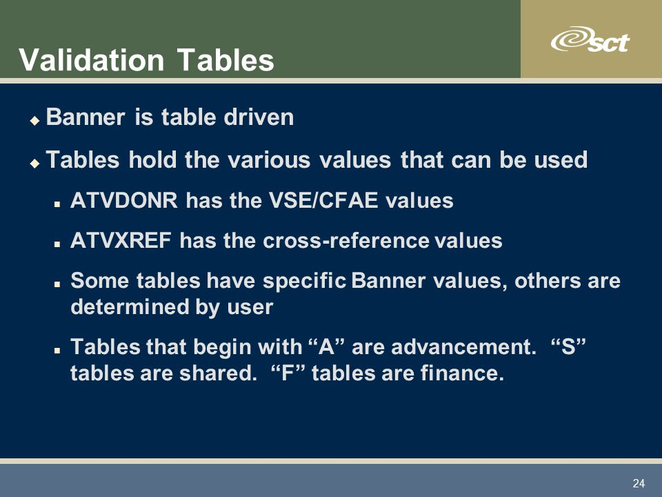 24 Validation Tables u Banner is table driven u Tables hold the various values that can be used n ATVDONR has the VSE/CFAE values n ATVXREF has the cross-reference values n Some tables have specific Banner values, others are determined by user n Tables that begin with A are advancement.