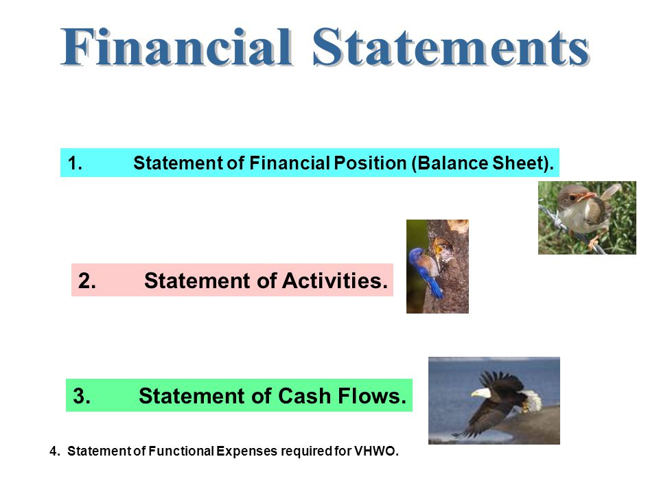 1.Statement of Financial Position (Balance Sheet).
