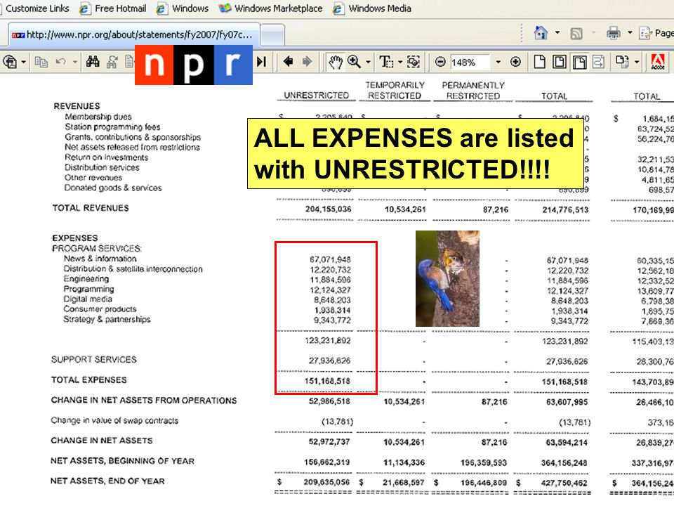 ALL EXPENSES are listed with UNRESTRICTED!!!!