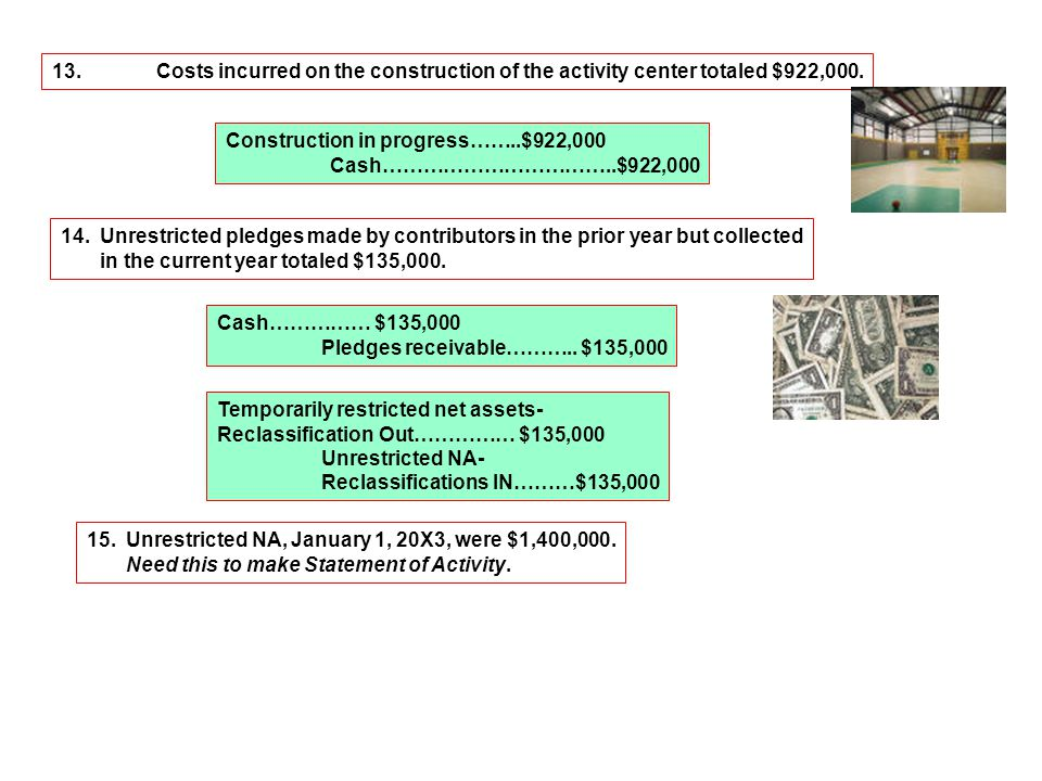 13.Costs incurred on the construction of the activity center totaled $922,000.