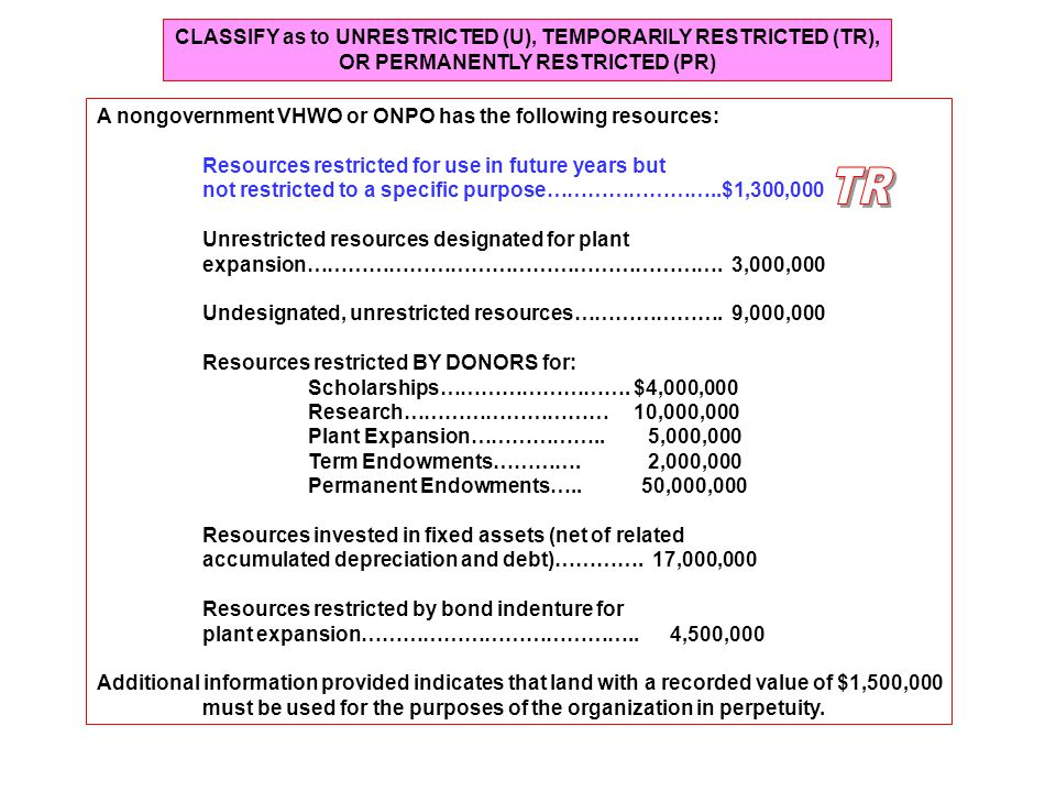 CLASSIFY as to UNRESTRICTED (U), TEMPORARILY RESTRICTED (TR), OR PERMANENTLY RESTRICTED (PR) A nongovernment VHWO or ONPO has the following resources: Resources restricted for use in future years but not restricted to a specific purpose……………………..$1,300,000 Unrestricted resources designated for plant expansion…………………………………………………….