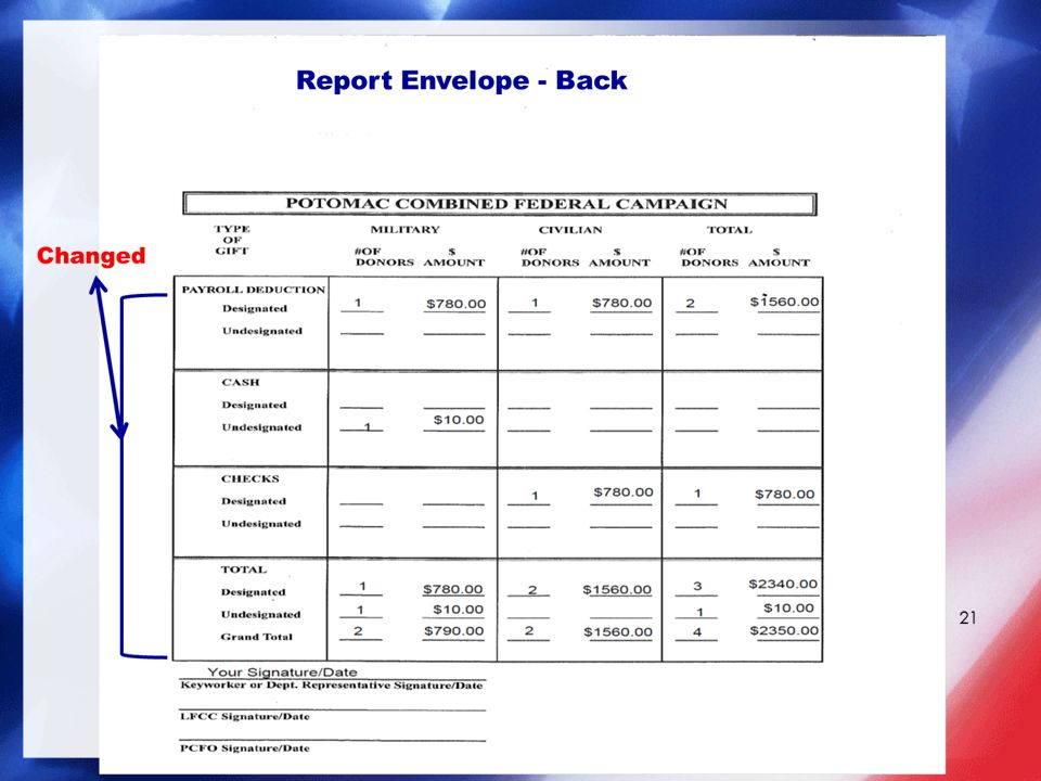 1 $780.00 1 2$1560.00 2 Your Signature/Date 1 1 1 1 $780.00 1 1 2 2 $1560.00 1 1 $780.00 3 3 $2340.00 3