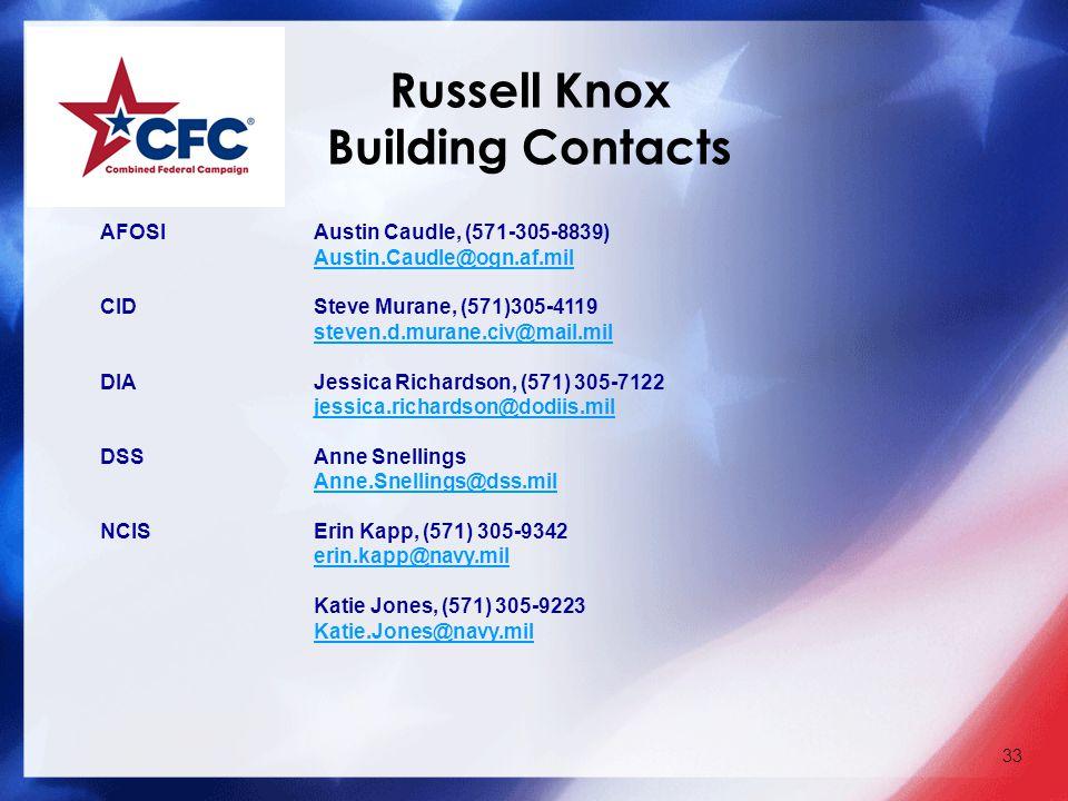 Russell Knox Building Contacts 33 AFOSI Austin Caudle, (571-305-8839) Austin.Caudle@ogn.af.mil CID Steve Murane, (571)305-4119 steven.d.murane.civ@mai