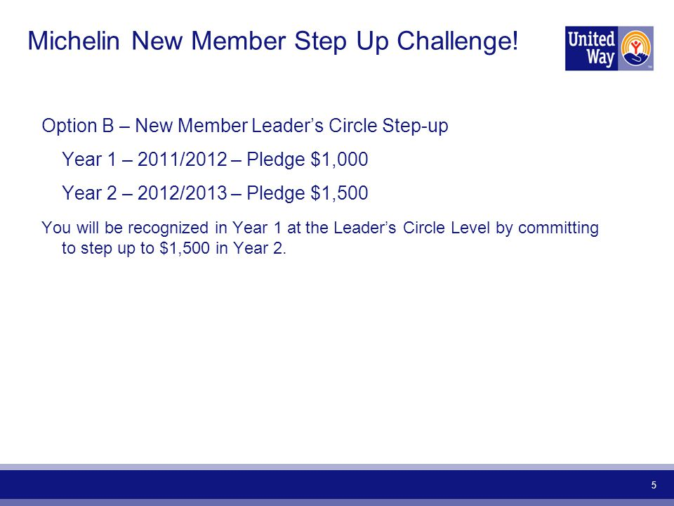 5 Michelin New Member Step Up Challenge.