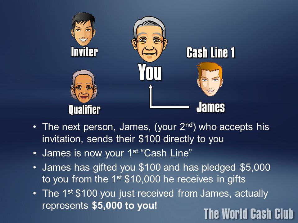 "The next person, James, (your 2 nd ) who accepts his invitation, sends their $100 directly to you James is now your 1 st ""Cash Line"" James has gifted"