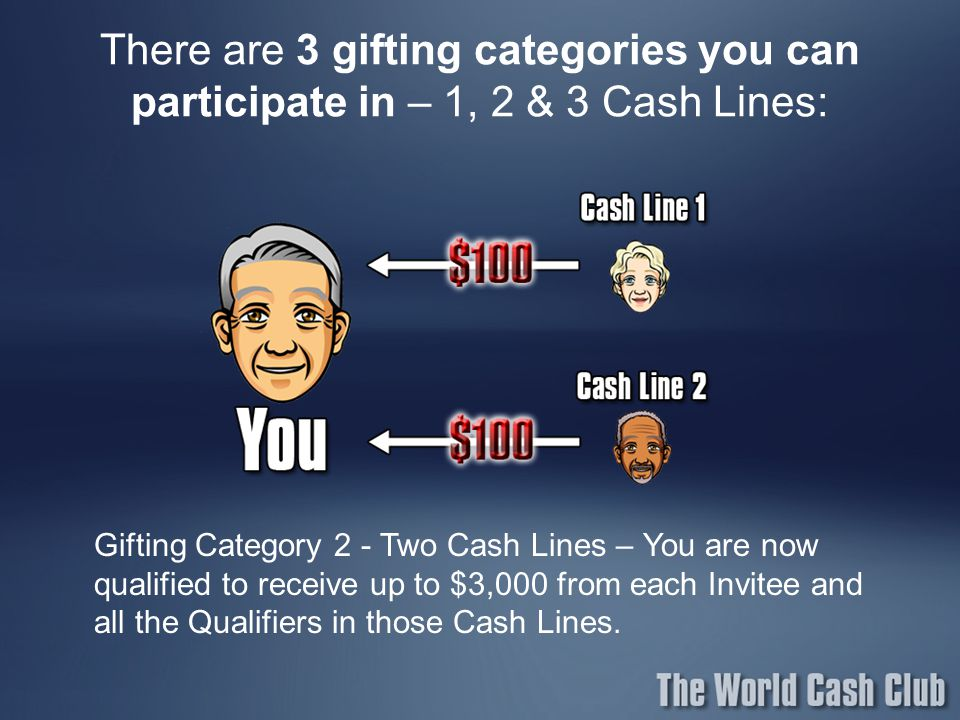 There are 3 gifting categories you can participate in – 1, 2 & 3 Cash Lines: Gifting Category 2 - Two Cash Lines – You are now qualified to receive up