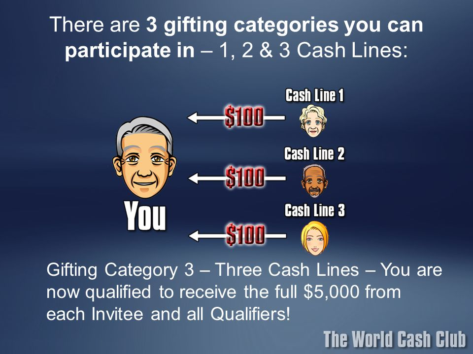 There are 3 gifting categories you can participate in – 1, 2 & 3 Cash Lines: Gifting Category 3 – Three Cash Lines – You are now qualified to receive