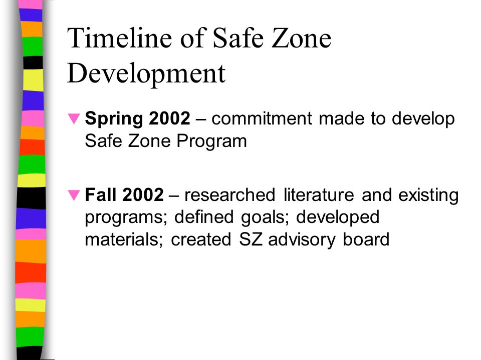 Timeline of Safe Zone Development  Spring 2002 – commitment made to develop Safe Zone Program  Fall 2002 – researched literature and existing programs; defined goals; developed materials; created SZ advisory board