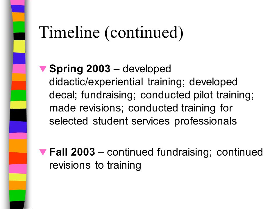Timeline (continued)  Spring 2003 – developed didactic/experiential training; developed decal; fundraising; conducted pilot training; made revisions; conducted training for selected student services professionals  Fall 2003 – continued fundraising; continued revisions to training