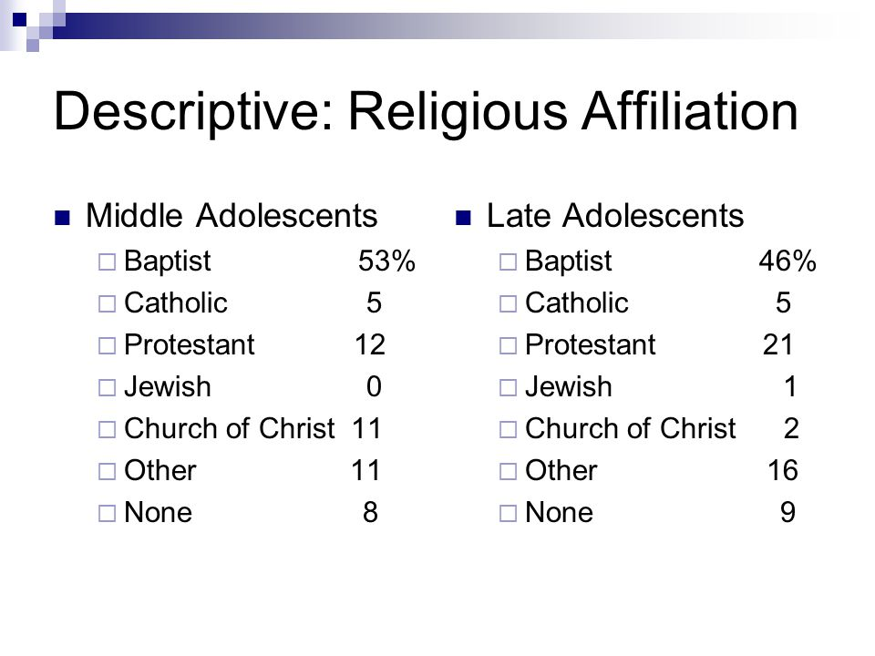 Descriptive: Religious Affiliation Middle Adolescents  Baptist 53%  Catholic 5  Protestant 12  Jewish 0  Church of Christ 11  Other 11  None 8 Late Adolescents  Baptist 46%  Catholic 5  Protestant 21  Jewish 1  Church of Christ 2  Other 16  None 9